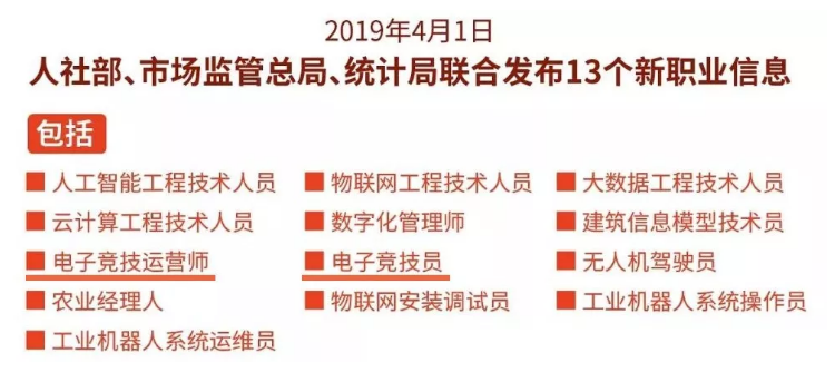 人力资源社会保障部、市场监管总局、统计局发布了13个新职业