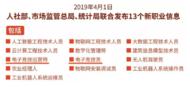 人力资源社会保障部、市场监管总局、统计局发布了13个