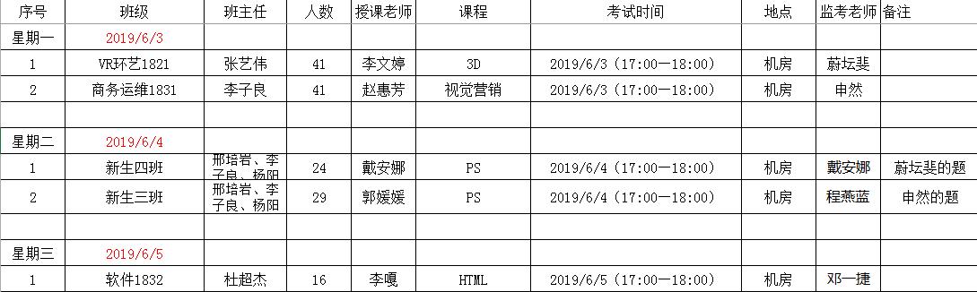 2019年6月阶段性考试通知