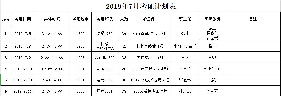 2019年7月考证通知