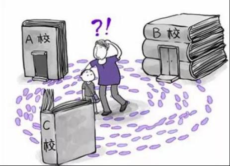 考后择校期丨实地考察学校到底有多重要?